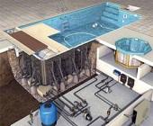 Nguyên tắc thiết kế lọc nước bể bơi