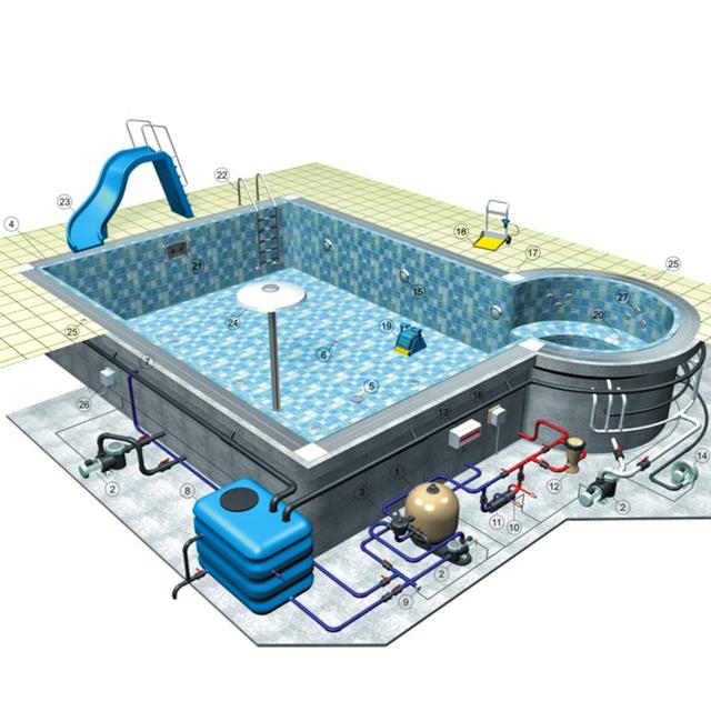 Tư vấn xây dựng hồ bơi Gia Đình và các vấn đề cần quan tâm
